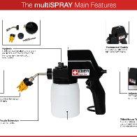 features-multiSPRAY